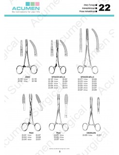 Pean Artery Forceps
