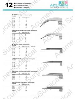 Interchangeable Fiber Optic Laryngoscope Blades